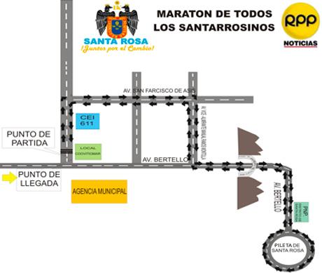 Recorrido_Maraton